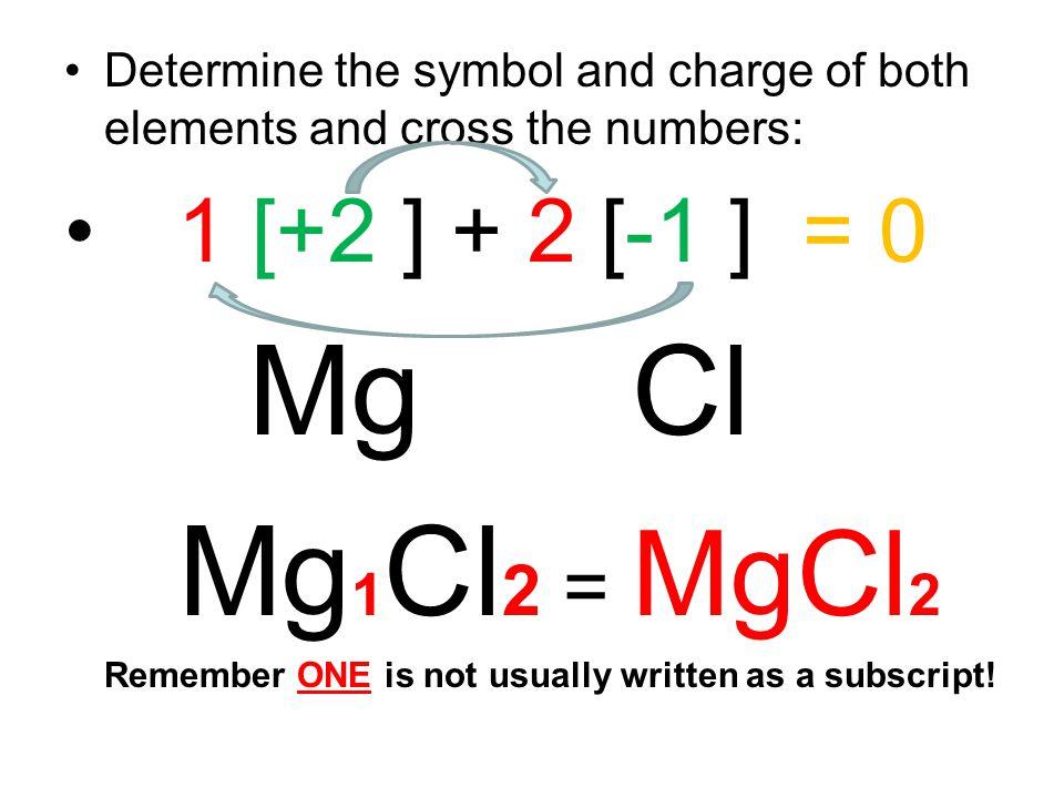 Mg Cl Mg1Cl2 = MgCl2 1 [+2 ] + 2 [-1 ] = 0